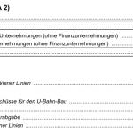 Rechnungsabschluss Stadt Wien 2008 - Wiener Linien