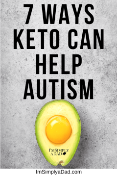 Background image of an avocado: Text reads 7 Ways The Keto Diet Can Help Autism