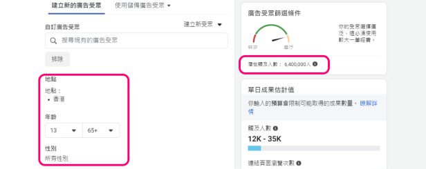 香港Facebook人口數目