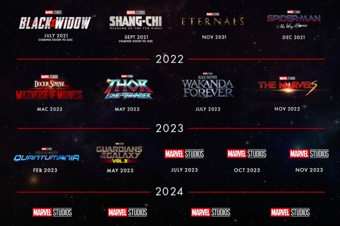Marvel Announces 4 New Films