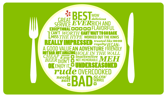 Restaurants / Food Reviews