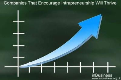 Examples of Intrapreneurship - Companies that encourage intrapreneurship will thrive