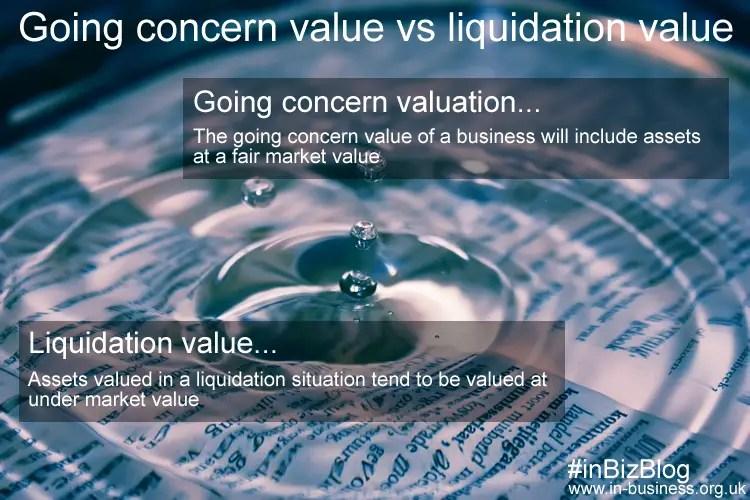 Going concern value vs liquidation value