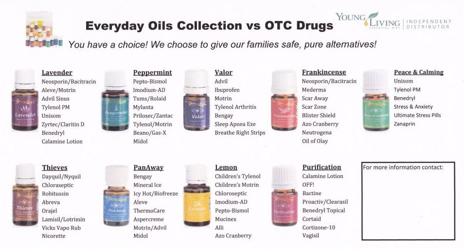 Everyday oils vs OTC web version