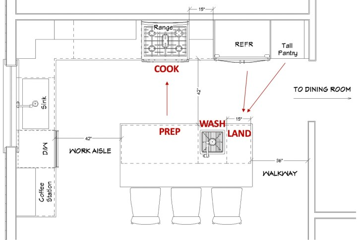 Ideal kitchen layout drawing with prep sink in island measurements