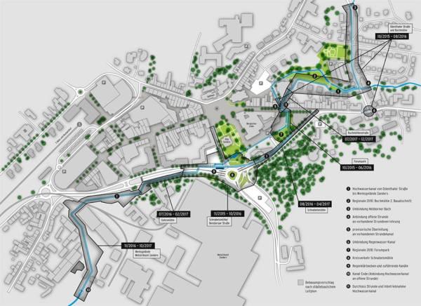 Die geplante Projekte in der Innenstadt