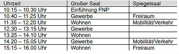 fnp-ablaufplan
