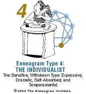Image result for type 4 enneagram