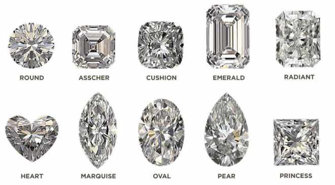 Different Diamond Cuts and Options
