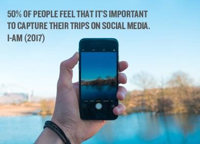 Social Media - I-AM SHIFT WINTER 2017
