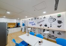 coworking spaces in chennai