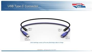 USB Type-C: νέο αναστρέψιμο βύσμα