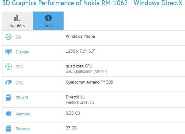 Lumia 1330: Εμφανίστηκε στο GFX Benchmark