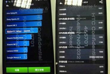 HTC One M9: Αποτελέσματα στο Antutu Benchmark