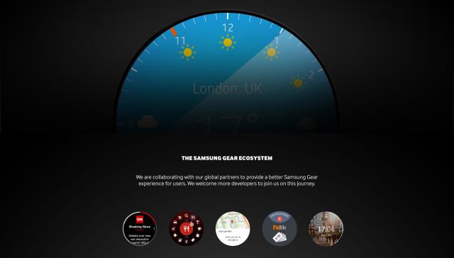 Samsung Orbis: Ετοιμάζει Smartwatch με στρογγυλή οθόνη