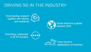 Η Ericsson φέρνει το 5G στη Βραζιλία