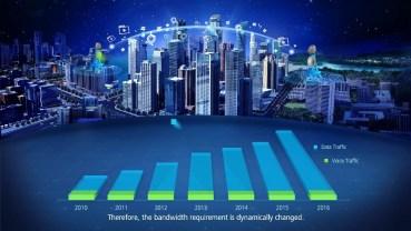 COSMOTE και Huawei παρουσιάζουν το «Super Dual Band»