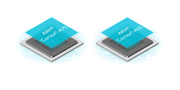 ARM: Παρουσίασε τους Cortex A-75 και A-55