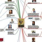 Il potere di Gheddafi: una mappa