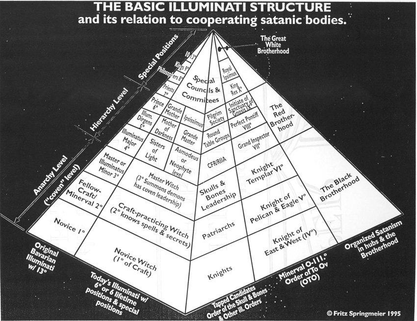 pyramids planets the bible - photo #37