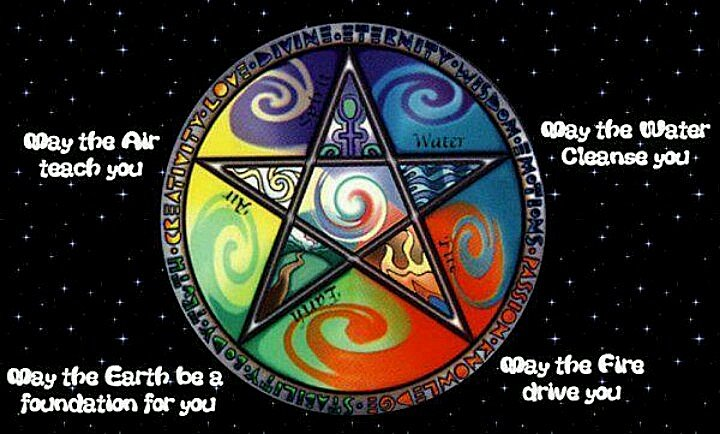 Image result for wicca