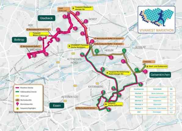 VIVAWEST-Marathon-2019_Streckenplan