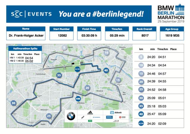 rennverlauf_berlinmarathon2019