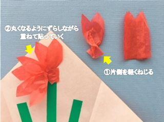 折り紙の片側をねじって、花びらを貼っていく