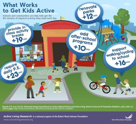 active kids 3