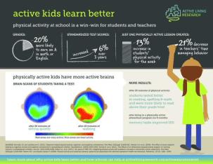 active kids1