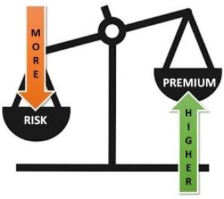 Insurance Graphic