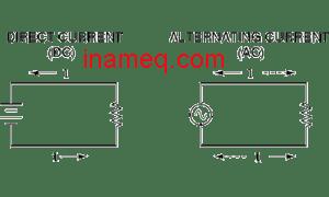 Perbedaan Arus AC dan DC di Marine