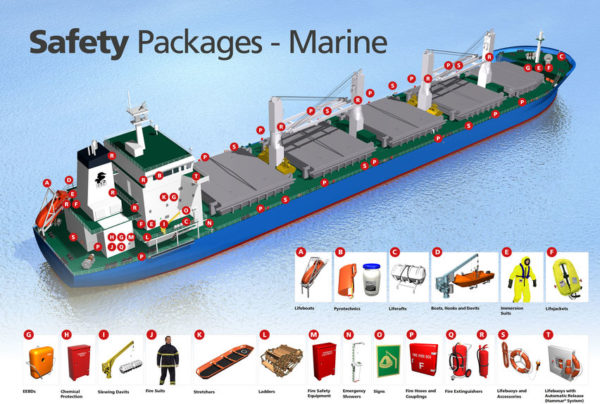 safty_packages_maritime
