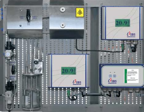 SBS3601 Inert Gas Oxygen Analyzing System—double board