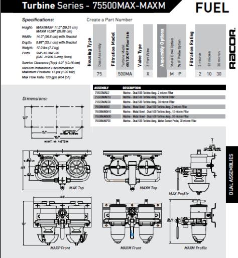 Turbine Series - 75500MAX-MAXM