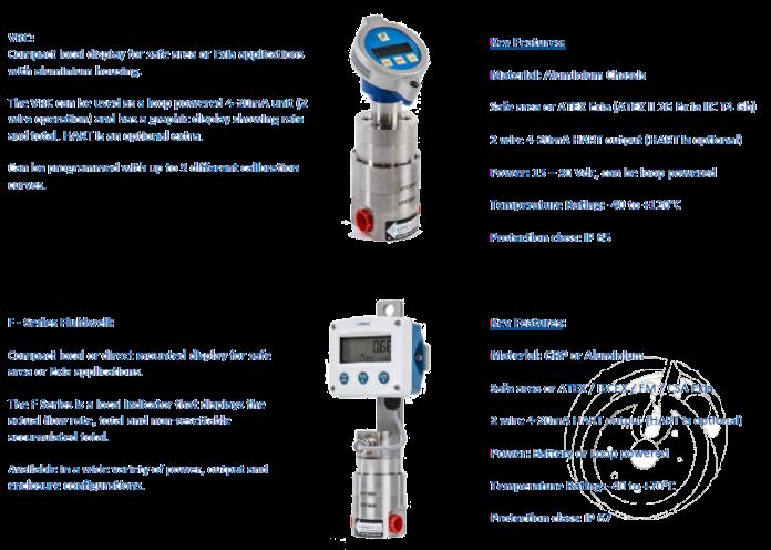 Electronics and instrumentation LITREMETER