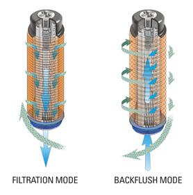 Back flush filters