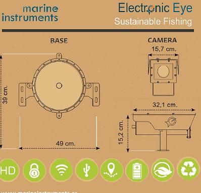 Electronic Eye Sustainable Fishing Dimension