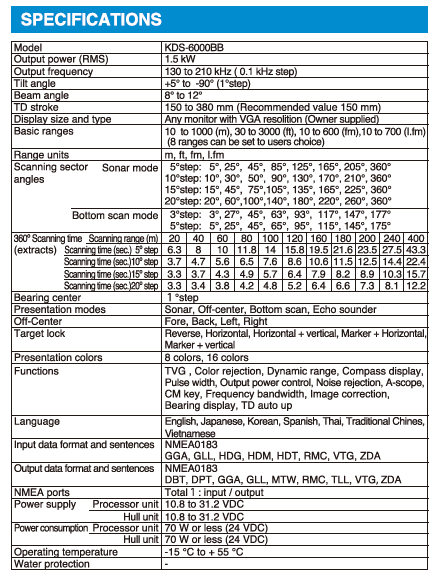 Specification Digital Sonar for Marine