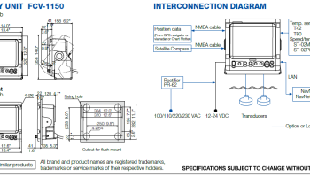 Display Unit FCV-1150 and Interconnection Diagram