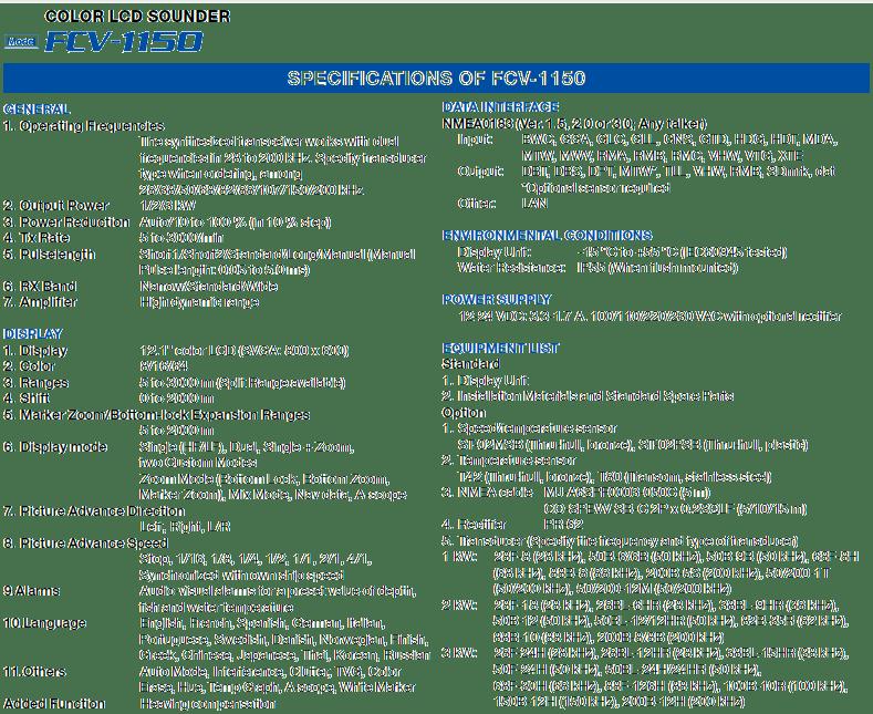 Specification Of Furuno FCV-1150