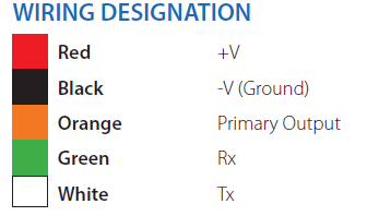 Wiring Designation