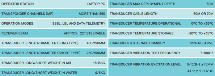 µPAP SPECIFICATION