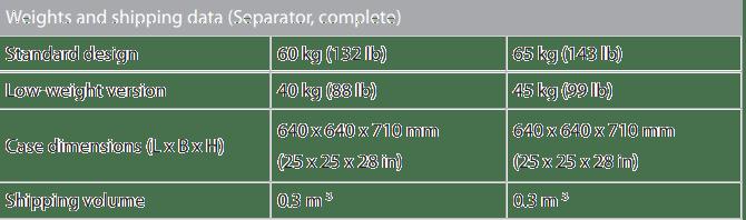 GEA Westfalia Separator Technical Data