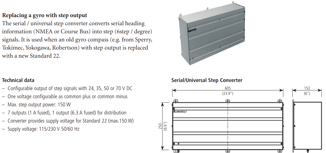 STEP AND SYNCHRO CONVERTERS
