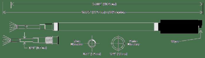 Turbo Turbidity Sensor Dimensions