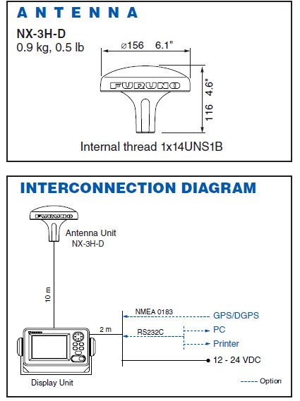 Navtex Receiver Model NX-300 Antenna And Interconnection Diagram