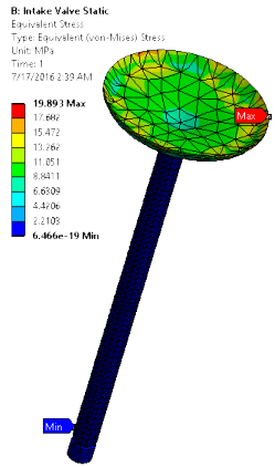Steel JIS SUH3 Equivalent (von-mises) Stress of Intake Valve