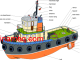 Schematic diagram of a tugboat