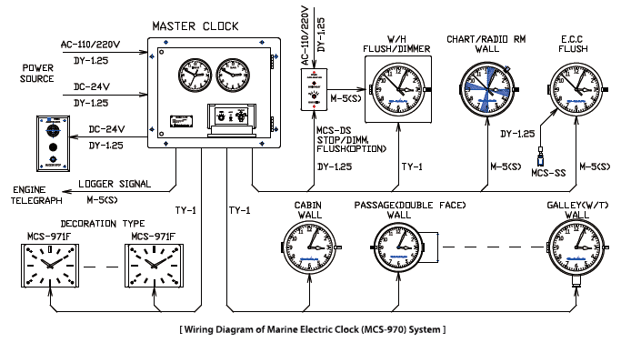 Wiring Diagram of Marine Electric Clock (MCS-970) System